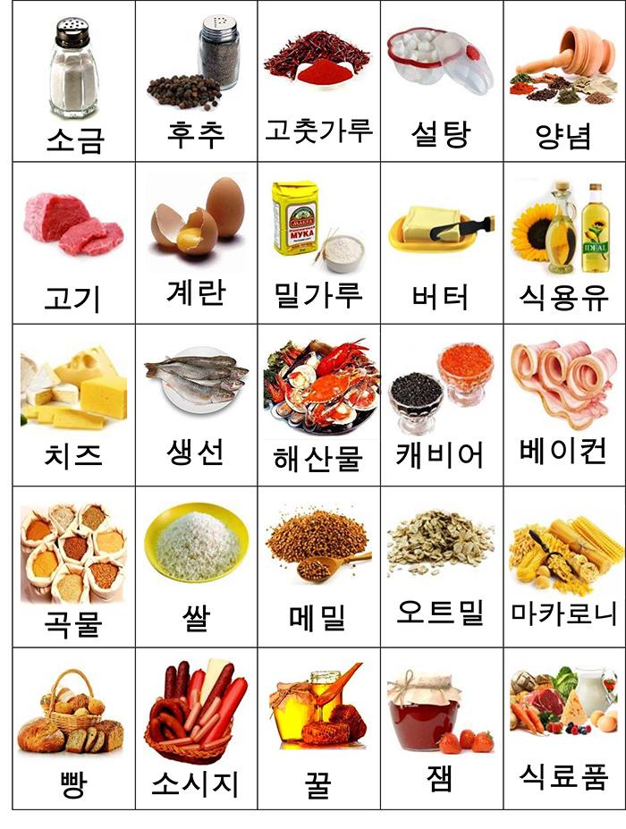 лексика продукты и еда карточки-1