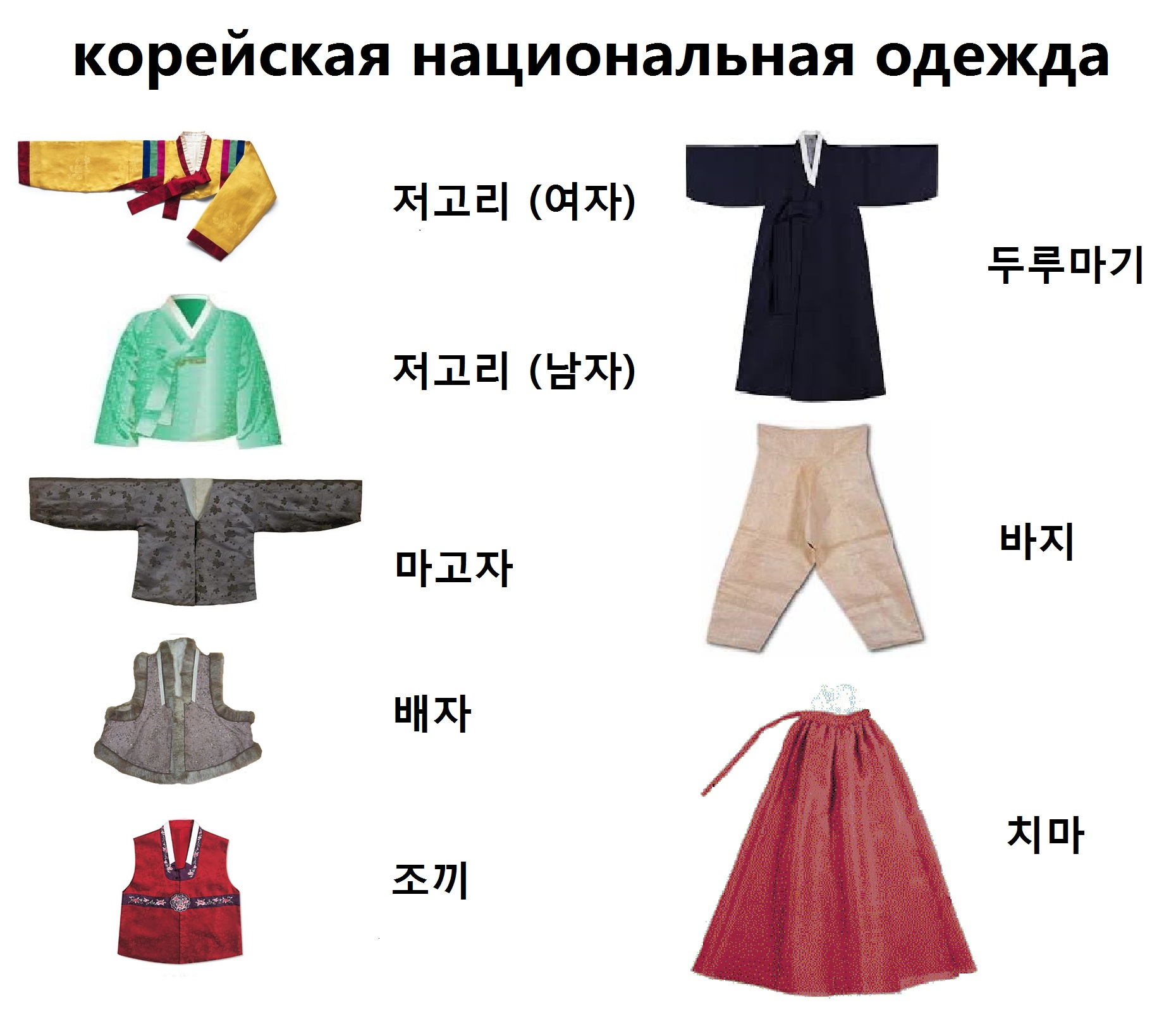 Как сшить корейский костюм 70