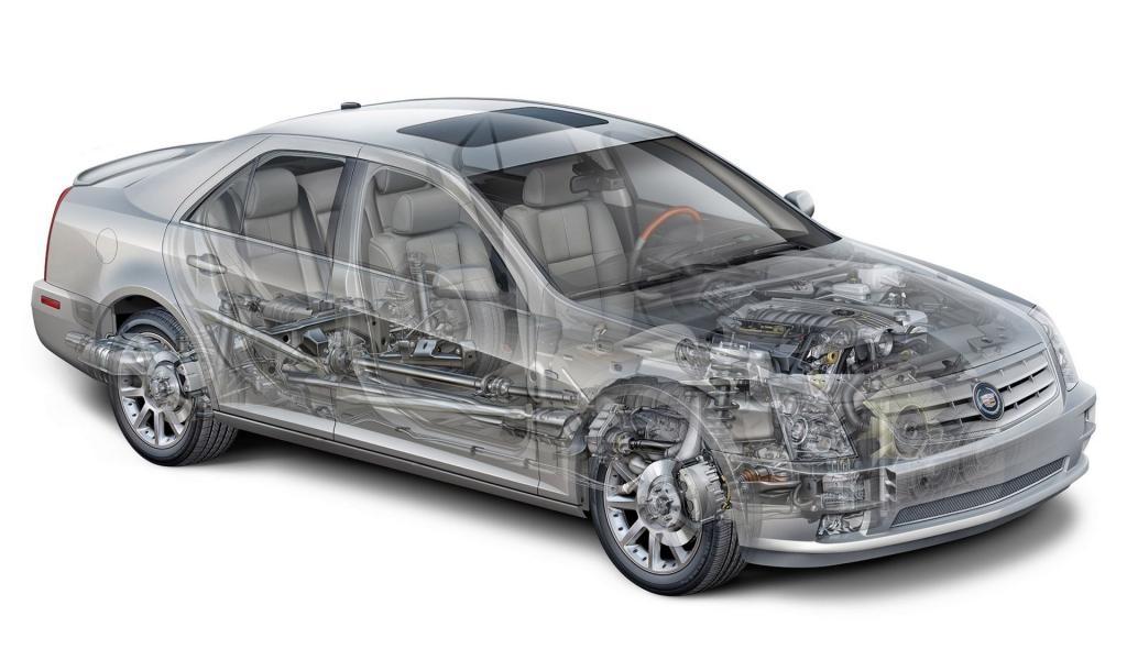 ustroystvo-avtomobilya-1